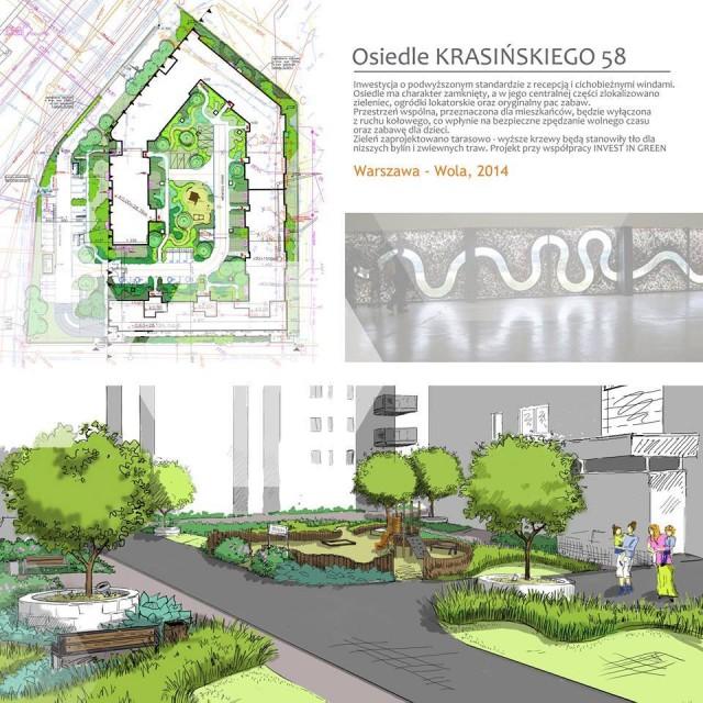 projekt osiedla architektura krajobrazu warszawa